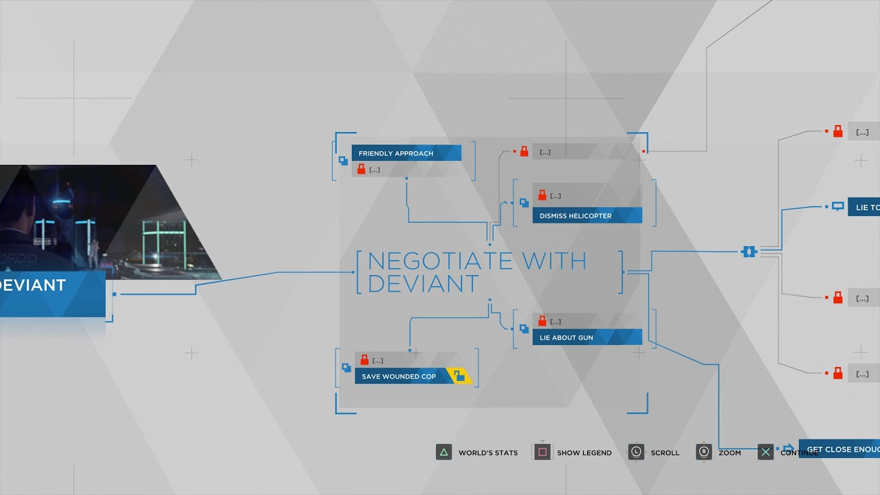 Detroit Become Human The Hostage Flow Chart Introduction Message