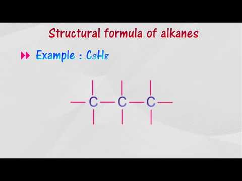 Molecular and structural formula of alkanes