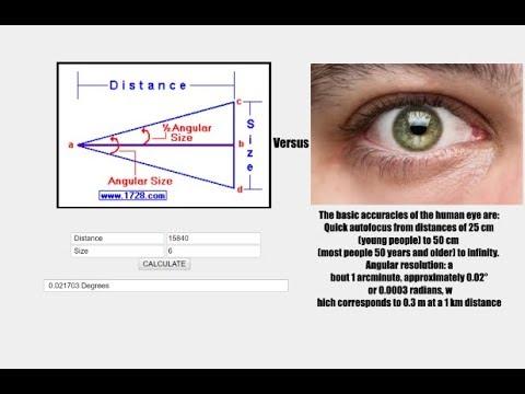 Angular Resolution Of The Human Eye Vs The Curve Calculator thumbnail