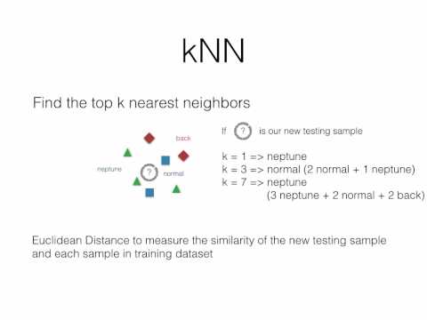 KDD99 - Machine Learning for Intrusion Detectors from attacking data