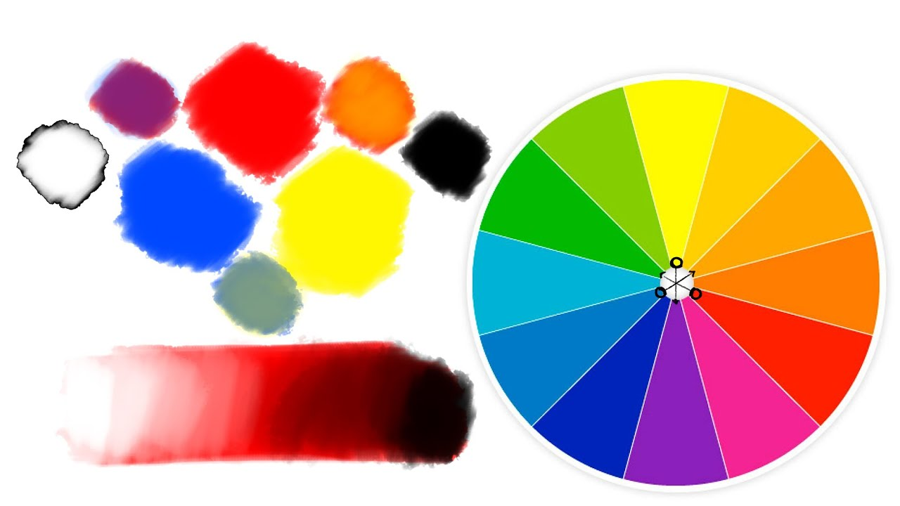 Color Basics drawing fundamentals: color (basics) - youtube