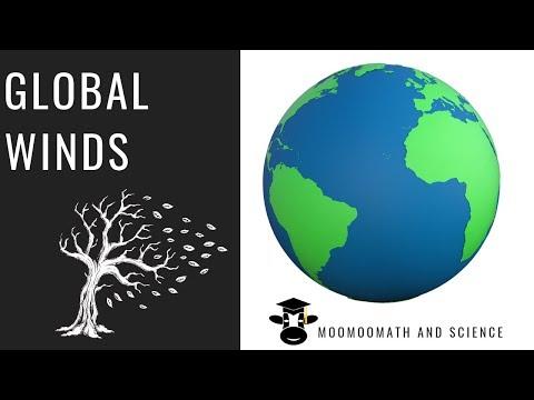 Global Winds Youtube
