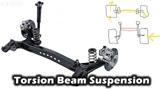 How Does Torsion/Twist-Beam Suspension Work? Why do Manufacturers use it?