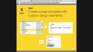 видео the_content() - выводит контент поста в WordPress
