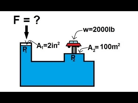Physics - Fluid Statics (4 of 10) Pascal's Principle: Hydraulic Pump