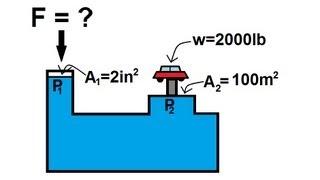 Physics - Fluid Statics (4 of 10) Pascal