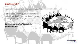Une gouvernance économique mondiale depuis 1975 thumbnail