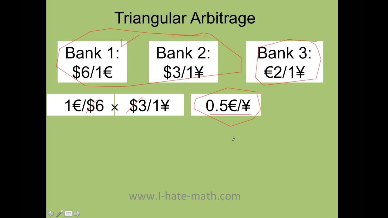 Forex triangular arbitrage calculator