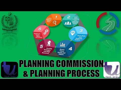 Planning Commission & Planning Process | PC-I to PC-V Tutorial Step By Step | Part 1/7 [Urdu/Hindi]