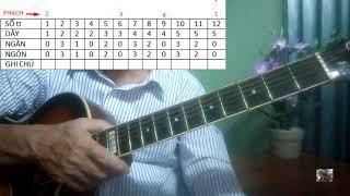 Học Lead Guitar điệu Slow-Bài 9- Learn Lead Guitar Slow-lesson 9.