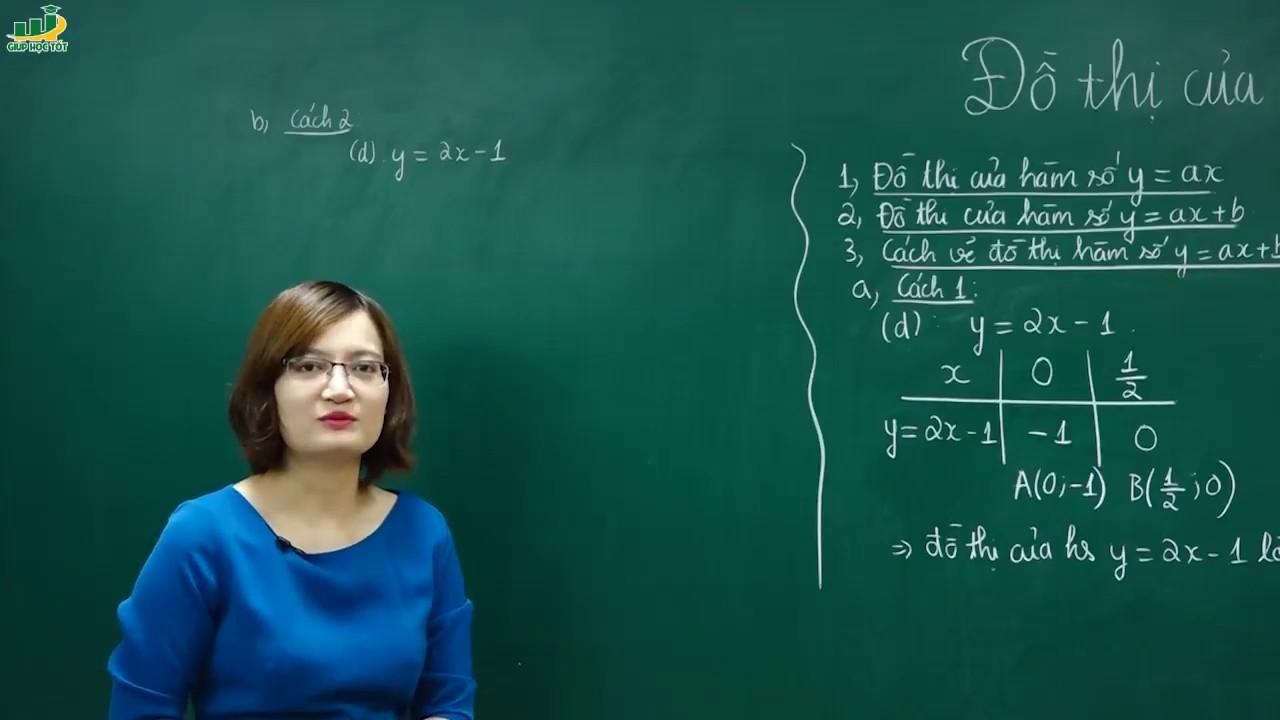 Toán Lớp 9 – Chương 2 Chuyên đề cách vẽ đồ thị  hàm số bậc nhất y=ax+b cơ bản (tiết 1) (1/ 2)
