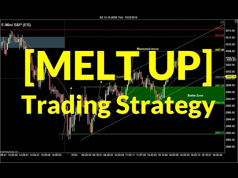 """Melt Up"" Trading Strategy 