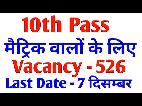 New Job Update || Rbi Office Attendant 2017 || Rbi jobs || Reserve Bank Of India