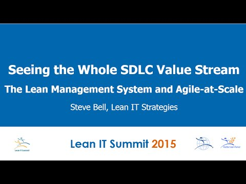 The Lean Management System and Agile-at-Scale by Steve Bell