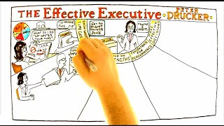Video Review for The Effective Executive by Peter Drucker
