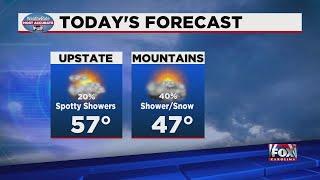 Weather update from FOX Carolina