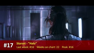 Billboard Mainstream Rock - Week of 10/31/2015
