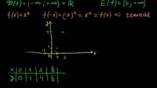 §77 Функция y=x²