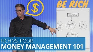 Tom Ferry How to Properly Manage Your Money Like the Rich