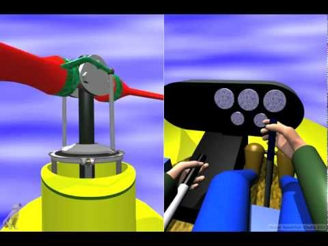 Helicopter controls - swashplate motion