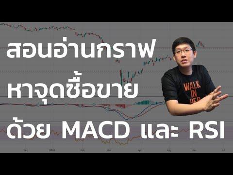 สอนอ่านกราฟหาจังหวะซื้อขายด้วย MACD และ RSI