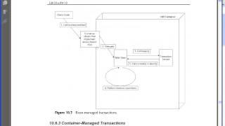 5. Java Beans (технология EJB 3.0, J2EE)