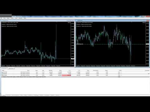 Forex Arbitrage HFT Live Proof 400% in 1 minute 2017