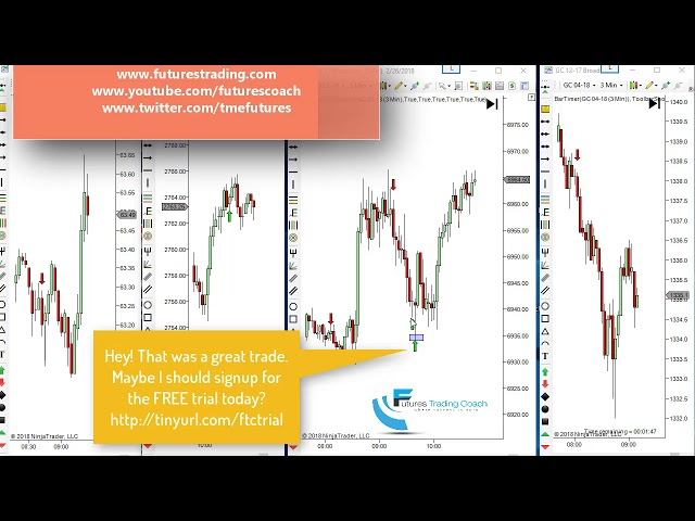 022618 -- Daily Market Review ES CL GC NQ - Live Futures Trading Call Room