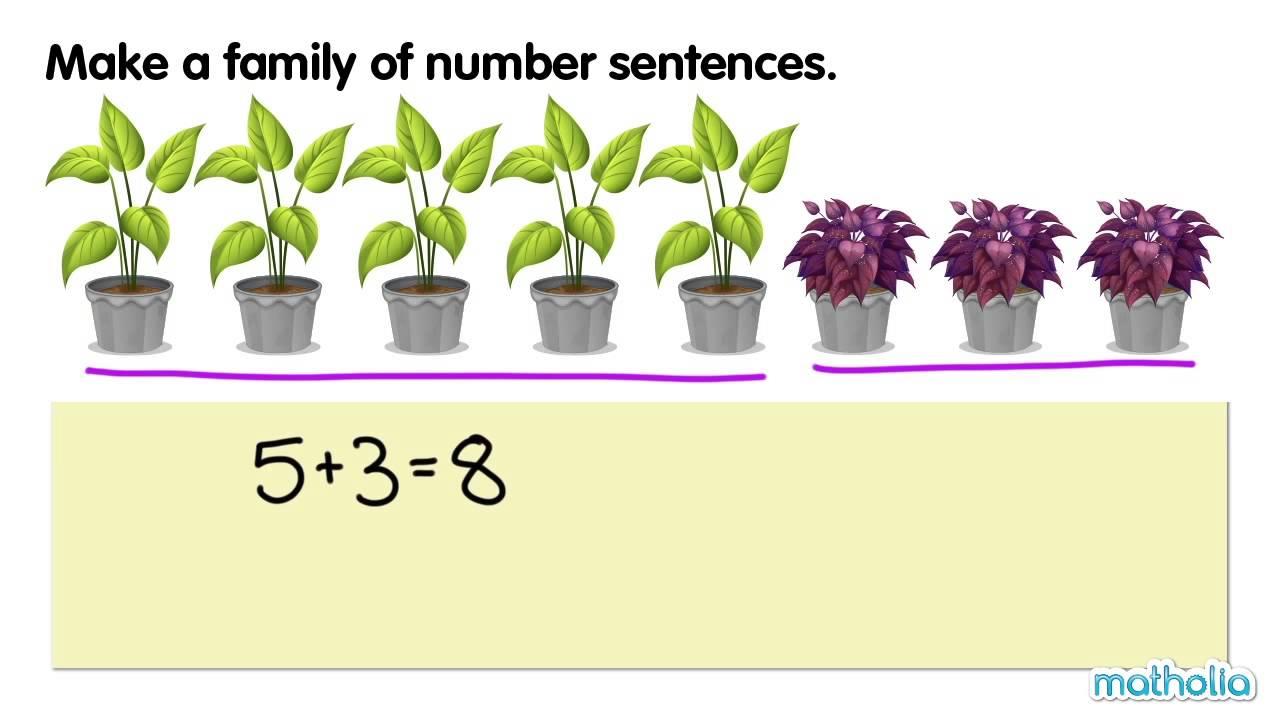 Number Sentences - YouTube [ 720 x 1280 Pixel ]
