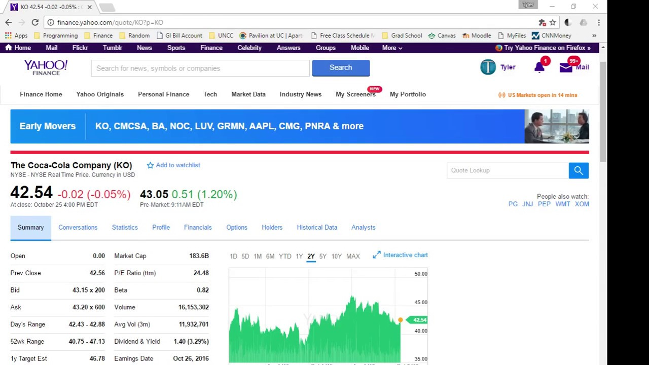 Yahoo Finance Stock Quotes Java Program To Read Stock Quote  Youtube
