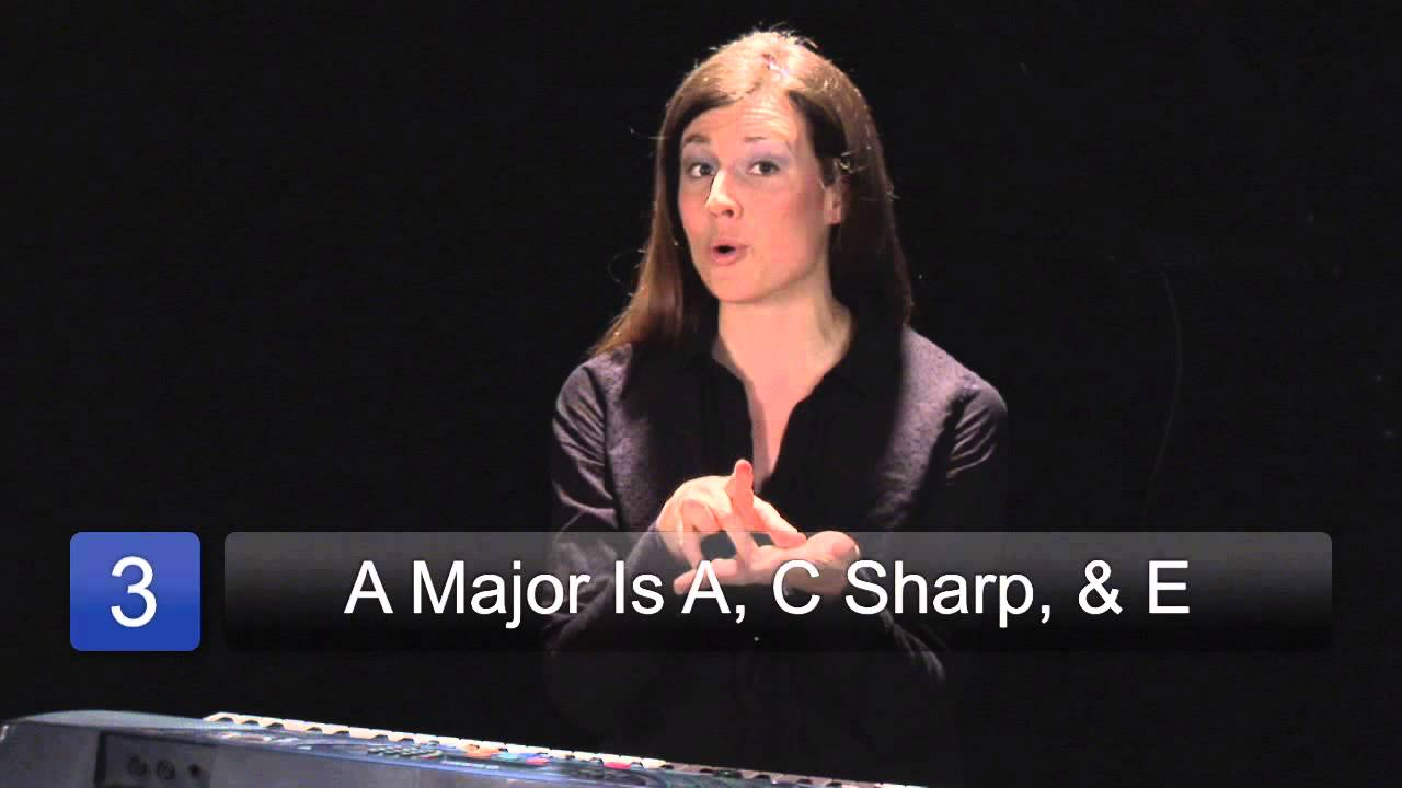 finding a major a minor for basic piano chords piano lessons finding a major a minor for basic piano chords piano lessons