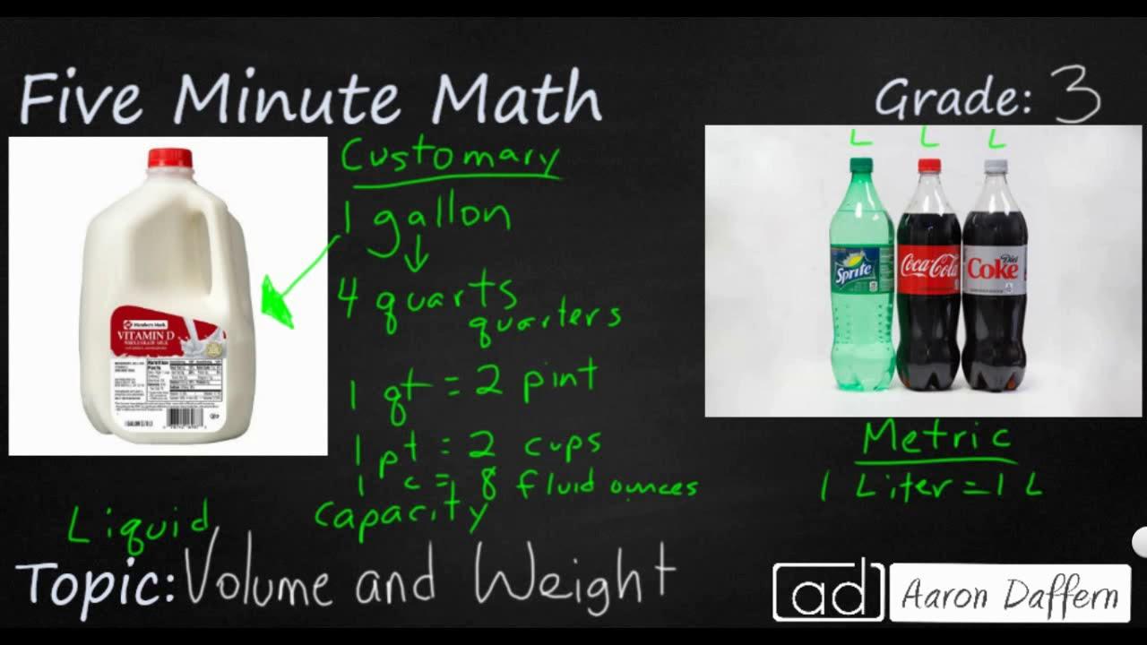 3rd Grade Math - Capacity and Weight