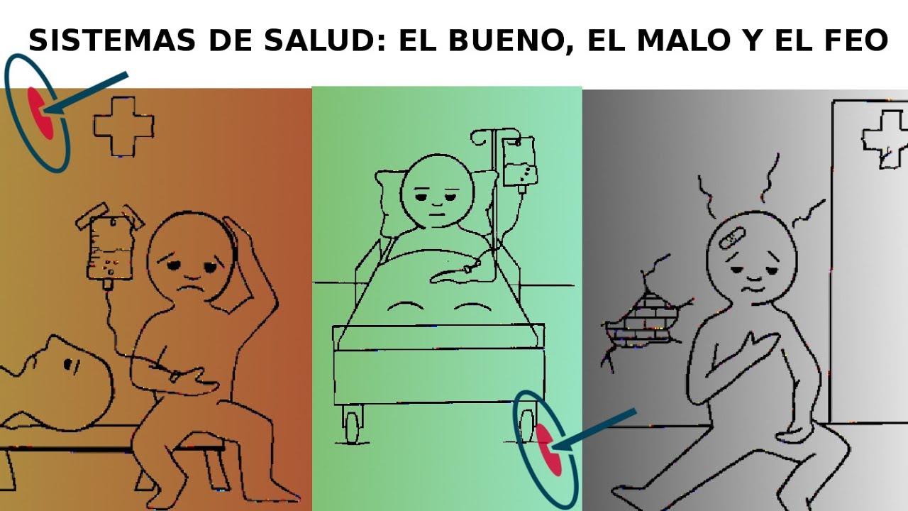 EL BUENO, EL MALO Y EL FEO: SISTEMAS DE SALUD EN EL MUNDO