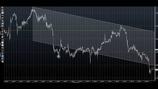 Золото. 16.04.2019  Позитив на рынке акций и завершение торговой войны.