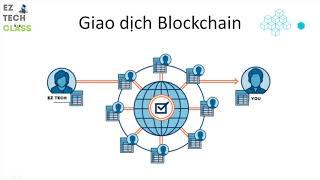 Blockchain là gì  Ứng dụng Blockchain tiền điện tử Bitcoin, Ethereum   EZ TECH CLASS