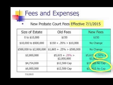 Estate Settlement And Trust Administration Part 3