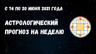 Джйотиш прогноз. Астрологический прогноз на неделю. С 14 по 20 июня 2021 года.