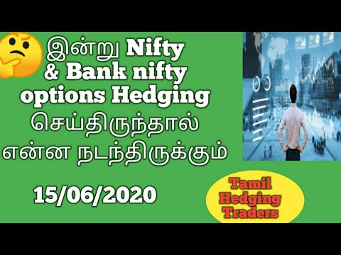 Hedging strategy involving two call options