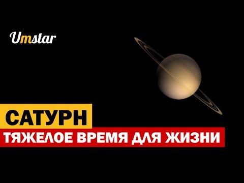 Марс в гороскопе -