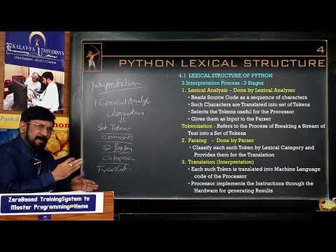 Lexical Analysis / Analyzerиз YouTube · Длительность: 1 мин