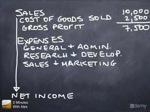 Financial Statements Made Easy : Cost of Goods Sold, Gross Profit, Expenses.