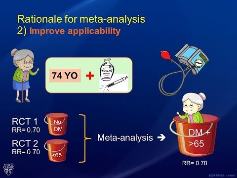 Medical Library Association - Overview of Systematic reviews and Meta-analysis - Jehad Almasri, MD