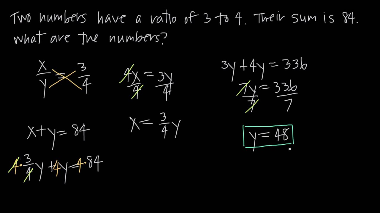 Ratio And Proportion Word Problems 7th Grade