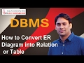 Database Management System 13 How to Convert ER Diagram into Relation or Table