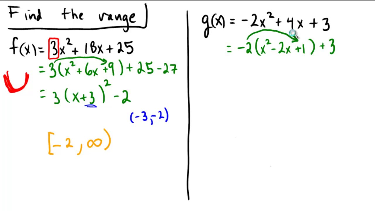Finding range of a quadratic by completing the square and writing in finding range of a quadratic by completing the square and writing in vertex form falaconquin