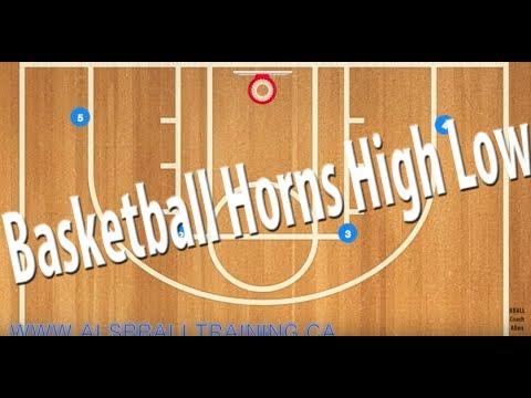 basketball-horns-high-low-quick-hitter-|-horns-basketball-play