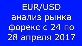EUR/USD - Еженедельный Анализ Рынка #Форекс c 24 по 28.04.2017. Анализ Форекс.