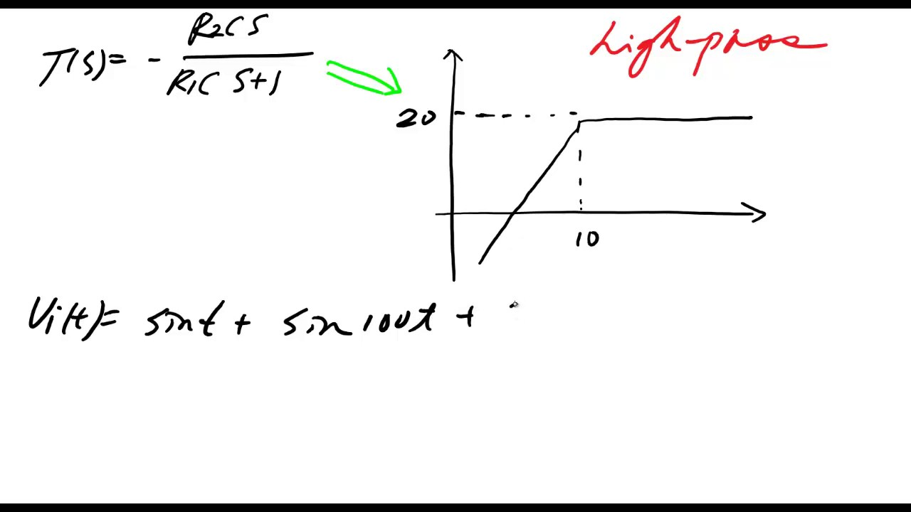 Me 340 Example Attenuation Of A Signal Using High Pass Filter Diagram