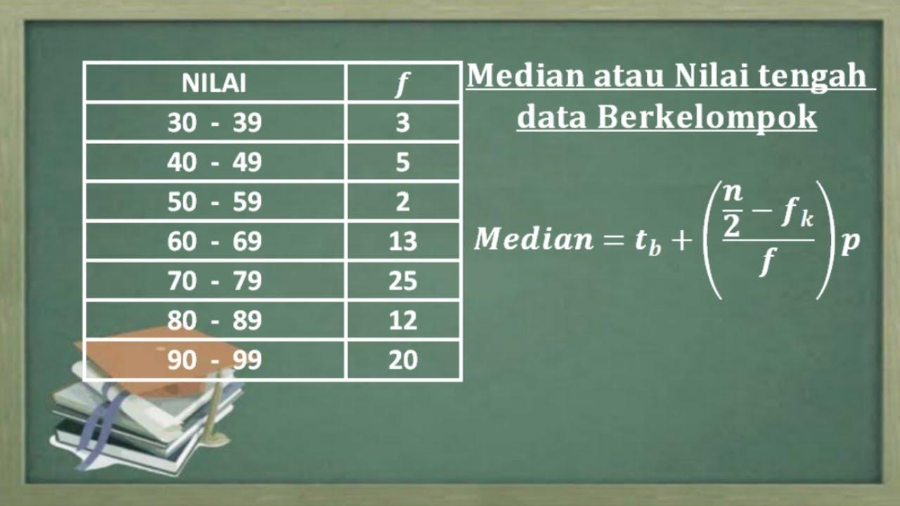 Cara Menentukan Median Atau Nilai Tengah Data Kelompok Statistika