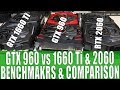 RTX 2060 Vs GTX 1660 Ti Vs GTX 960 | Is The GTX 1660 Ti As Fast As Nvidia Claims?